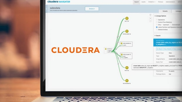 Cloudera: Avoid This Falling Knife