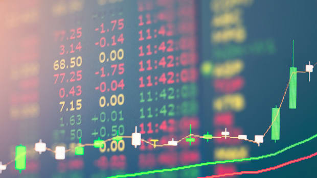 More Than a Headline: A Case for Using Dow Futures