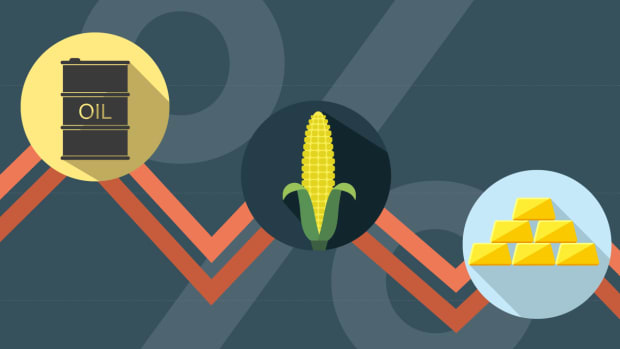 How Fed Rate Decisions Affect Commodity Markets