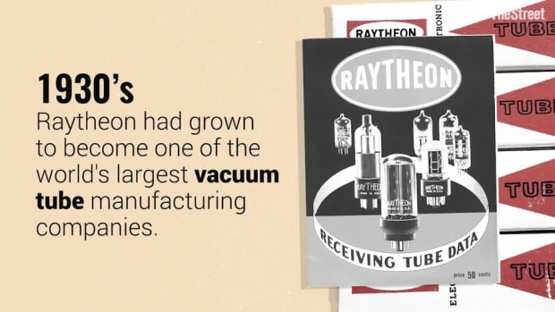 Making a Defense Stock: Raytheon's Evolution from Microwaves to Missiles