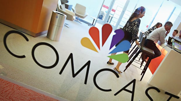 Cramer on Comcast, 3M, and Southwest Airlines Earnings Report