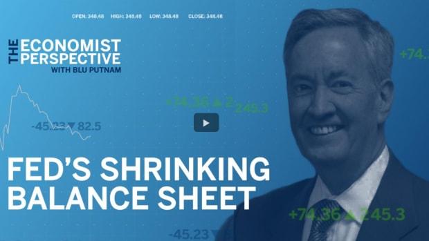 Economist Perspective - Fed's Shrinking Balance Sheet
