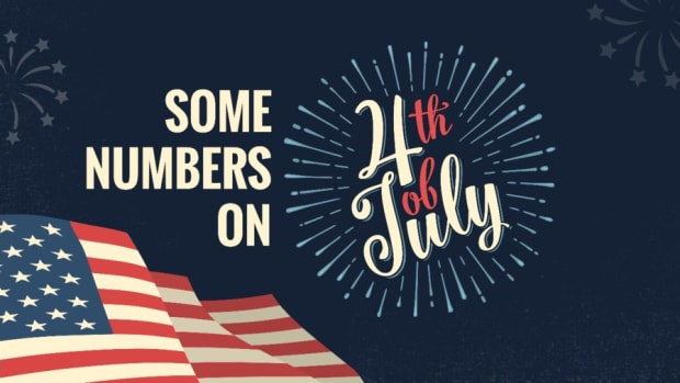 Americans Will Travel and Spend More This July 4th