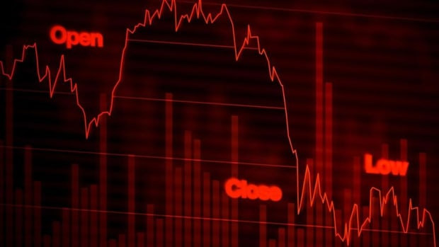 Watch: Dow Jones Industrial Averages Crashes 2,000 Points From January High