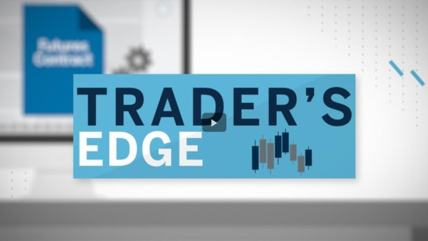 Trader's Edge: Market Behavior Around Election Cycles