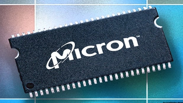 Jim Cramer: There Is Concern But Micron Downside is Limited