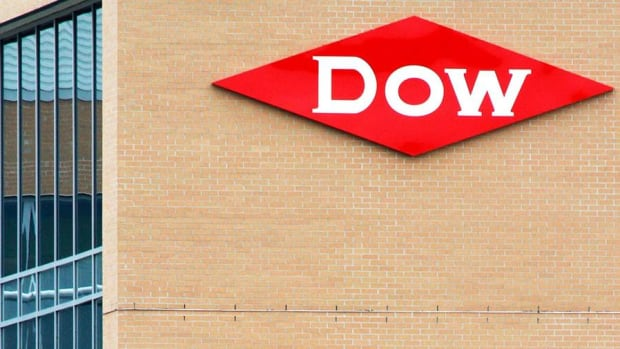 Jim Cramer on Why Dow DuPont Is Top on His List