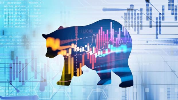 Watch Out for That Bearclaw: How a Bear Market Can Impact Your 401(k)