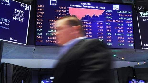 In Case You Missed it: More Warning Flags for Stocks, M&A Hurt By Shutdown?