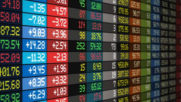 Stocks Fluctuate as Oil Pares Losses, Greek Talks Continue