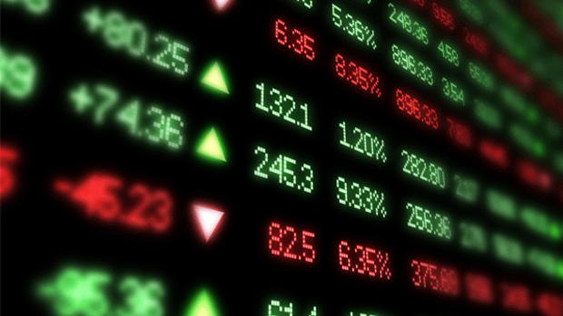 Dion's Wednesday ETF Winners and Losers