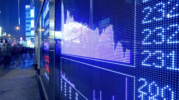 Aussie Dollar: Must-See Charts