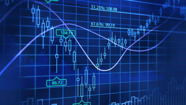 Hedge Funds Love These 5 Consumer Stocks -- but Should You?