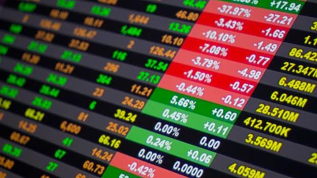 HP, Chevron, Intel: Dow Movers