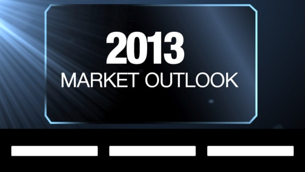 Top Mutual Funds for 2013