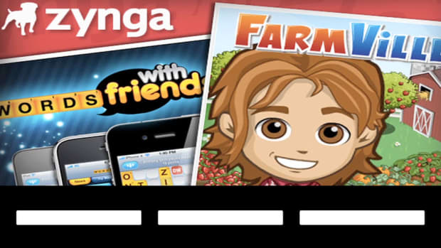 When to Buy & Sell Zynga