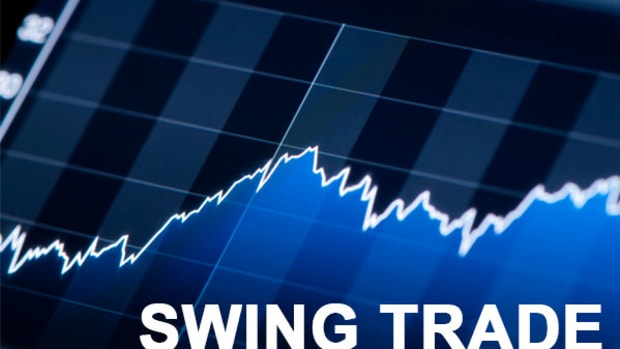 Top Swing Trade Ideas for Thursday, Aug. 21: Alcoa, Sodastream, More