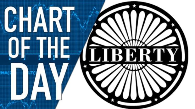 Liberty Media CEO Gets 5 year Deal; Maffei Stays Through 2019