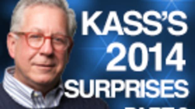 Doug Kass 2014 Surprises 11-15 (Part 3)