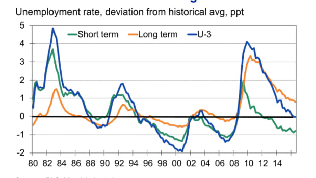 Here's How the Fed's Interest Rate Strategy Could Backfire