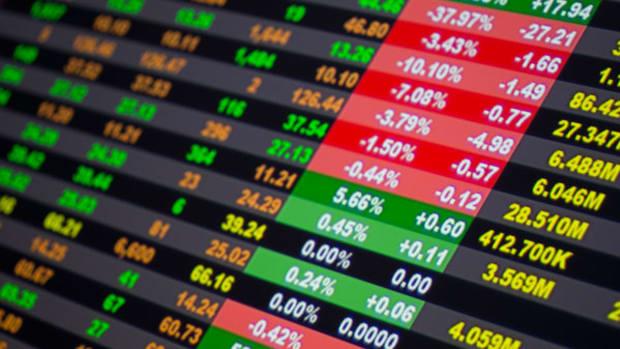 Trade-Ideas: Baidu (BIDU) is Today's Post-Market Leader Stock