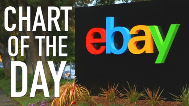 eBay's Paypal IPO Might Be the One Last Gasp for Web Auctioneer