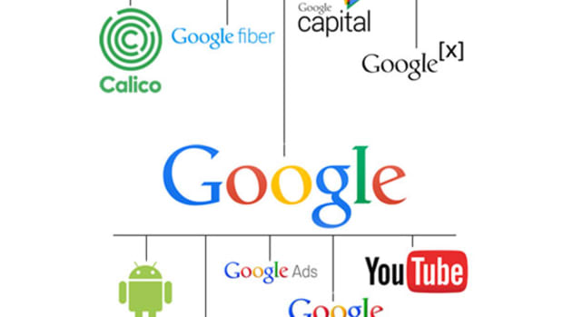 Forget Apple, Microsoft and Facebook: Alphabet Is the Big Tech Stock to Own