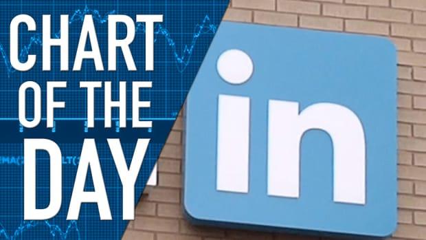 LinkedIn Posts Fourth Quarter Earnings; Handily Beats Estimates