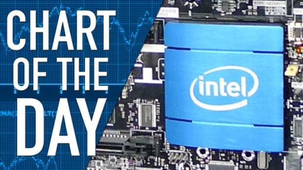 Intel Aims to Stem Red Ink in Mobile Division with German Chipmaker Buy
