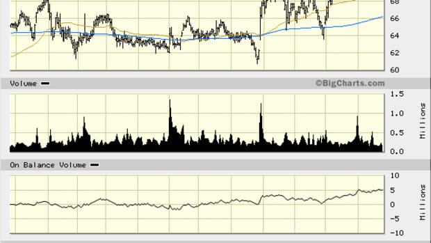 AptarGroup (ATR) Stock Still Heading Higher