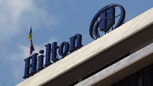Hilton & Hyatt Check In With Mixed Results, Stocks Drift Ahead of Fed