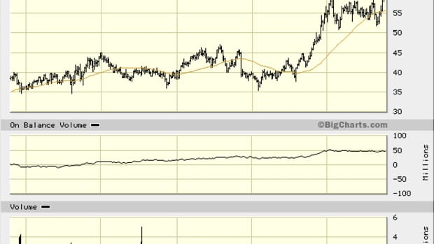 WGL, a Natural Gas Stock With a 35% Upside