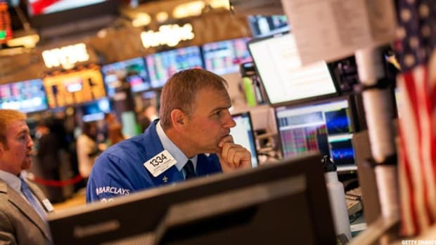 Stock Futures Trade Flat as Iraq Troubles Weigh