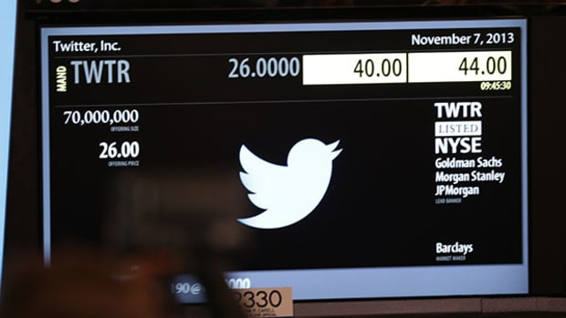 Twitter's IPO In Pictures