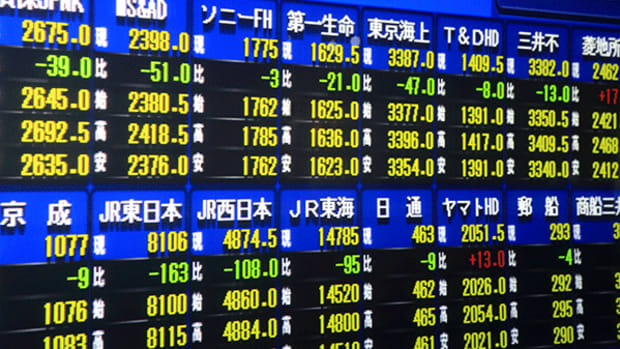 Futures Higher Despite Fed Fretting, Asia Opens Lower