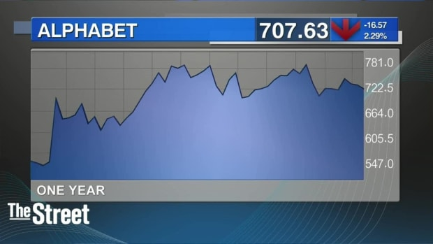 Caution Prospective Alphabet Investors