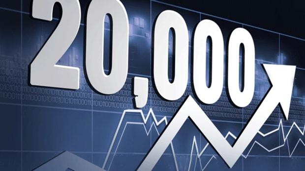 Dow 20,000: Green Light for Bulls or Sucker's Rally?