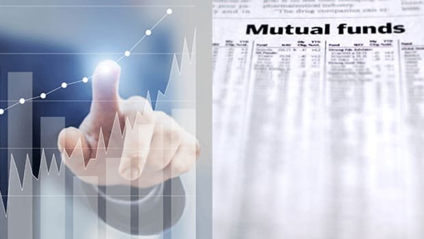 Mutual Funds That Use Futures
