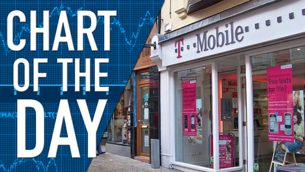 T-Mobile 'Uncarrier' Strategy Boosts Fourth Quarter/Full Year Numbers