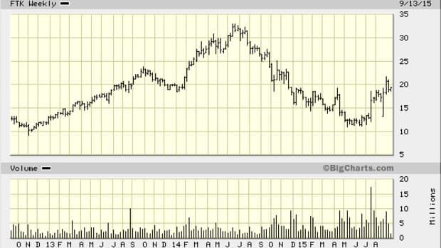 Flotek Industries (FTK) Stock: Go With the Flow