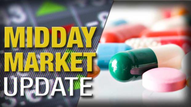 Midday Report: Dyax Deal Boosts Health Care; Stocks Climb