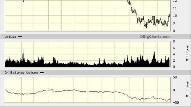Is Barron's Palladium Bet Half-Baked? See Stillwater Mining (SWC) Stock
