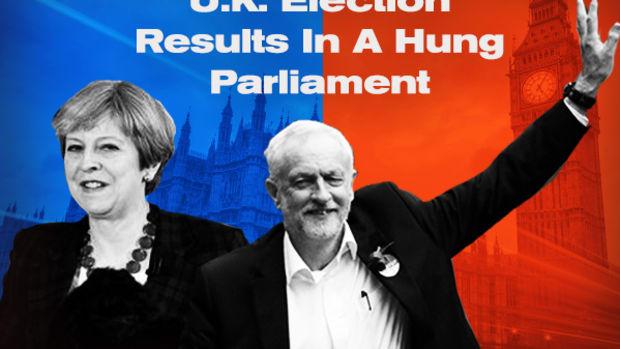 U.K. Election: Turnout Surge Boosts Labour Party in Britain's Surprise-Filled Vote