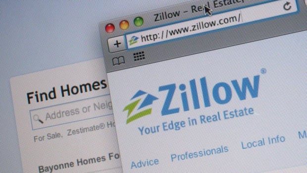 Jim Cramer on Rumors of Zillow Potentially Having to Compete With Amazon