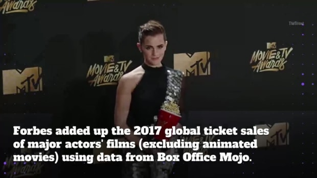 Forbes Lists the Top-Grossing Actors of 2017