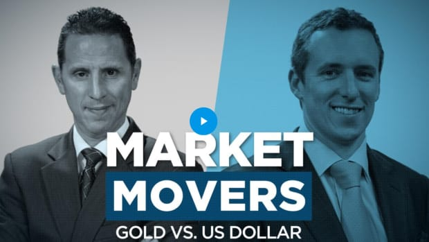 Market Movers: Tracking the Gold and USD Relationship