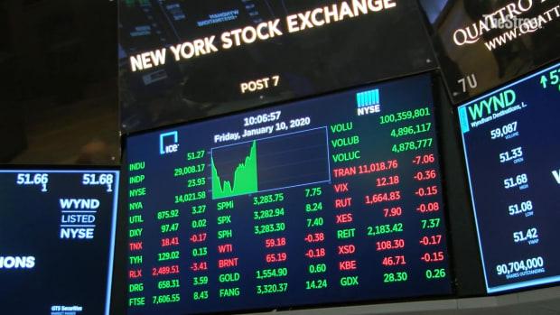 Jim Cramer on The Dow Hitting 29000
