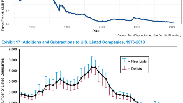 size_factor_vs_listings