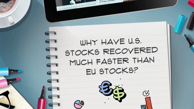 10-09-20_JS_US_EUROPE_STOCKS..Still