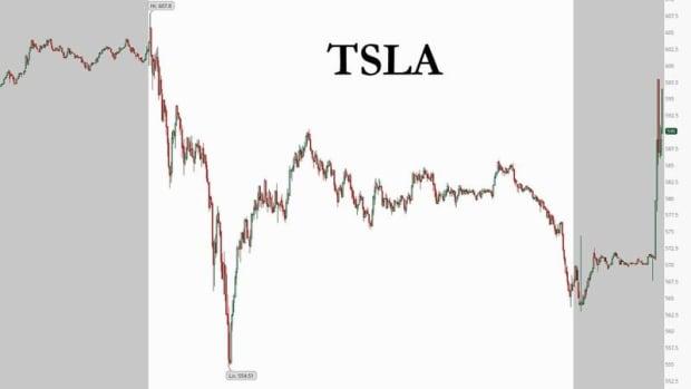 TSLA 2020-11-30_17-29-11